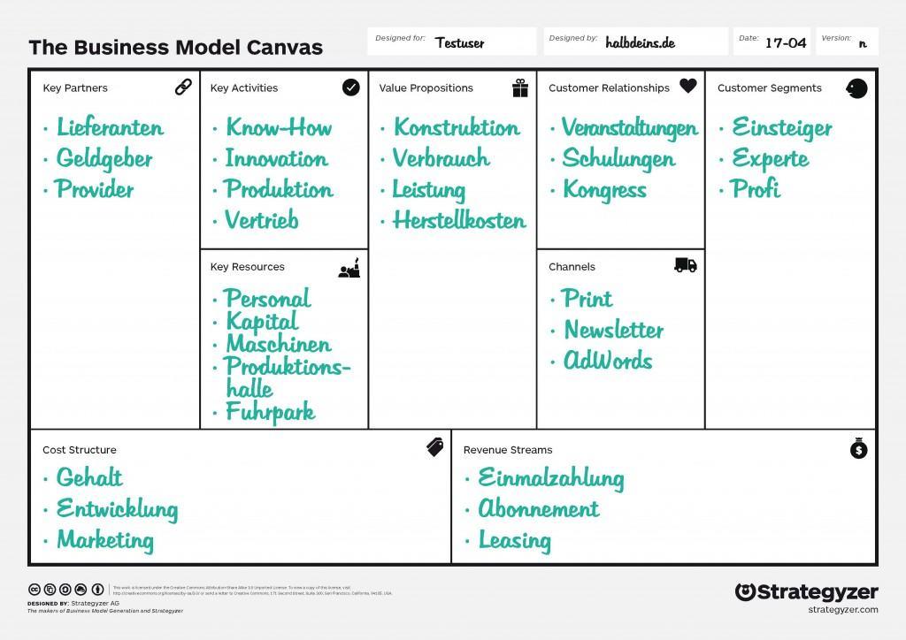 Business Model Canvas – halbdeins